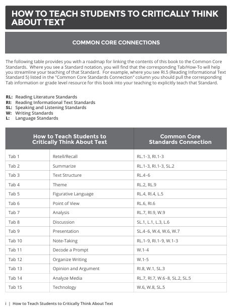 Click here to download the *NEW* Common Core Correlation Chart 2-2015!