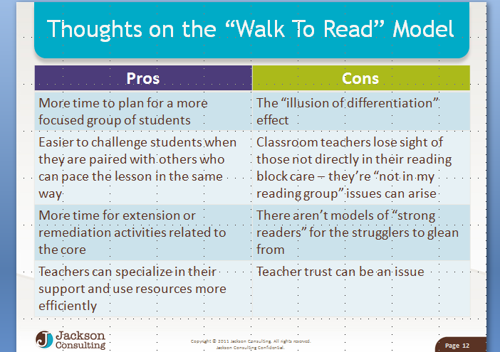 Differentiating Reading Instruction and the Walk to Read Model – Hit or Miss??